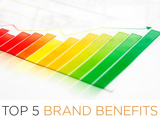 Top 5 Brand Benefits - FLUX Branding